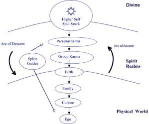 healingtheeternal_table